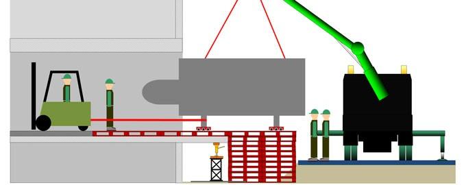 Des méthodologies adaptées à la technicité des manutentions