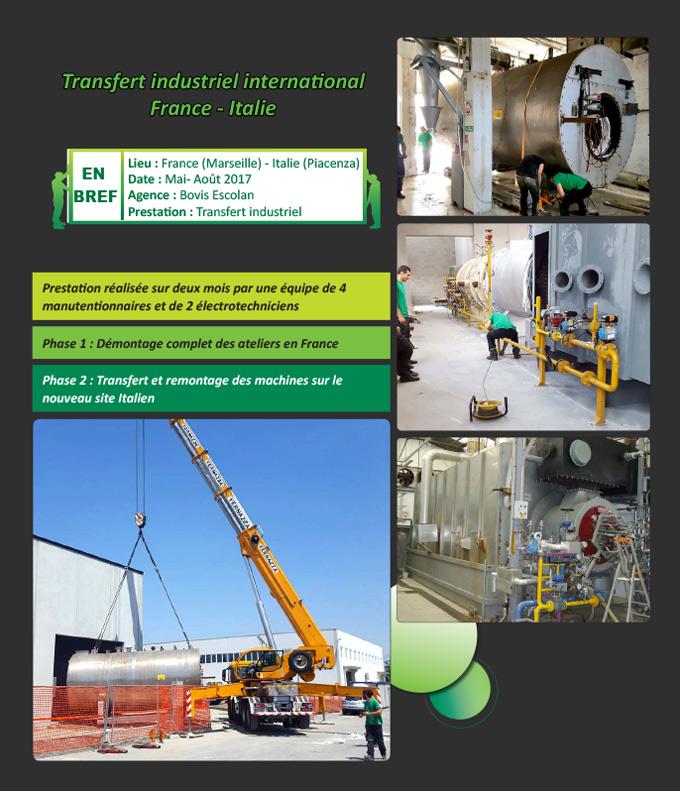 Transfert industriel international