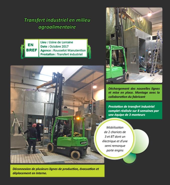 Transfert industriel secteur agroalimentaire