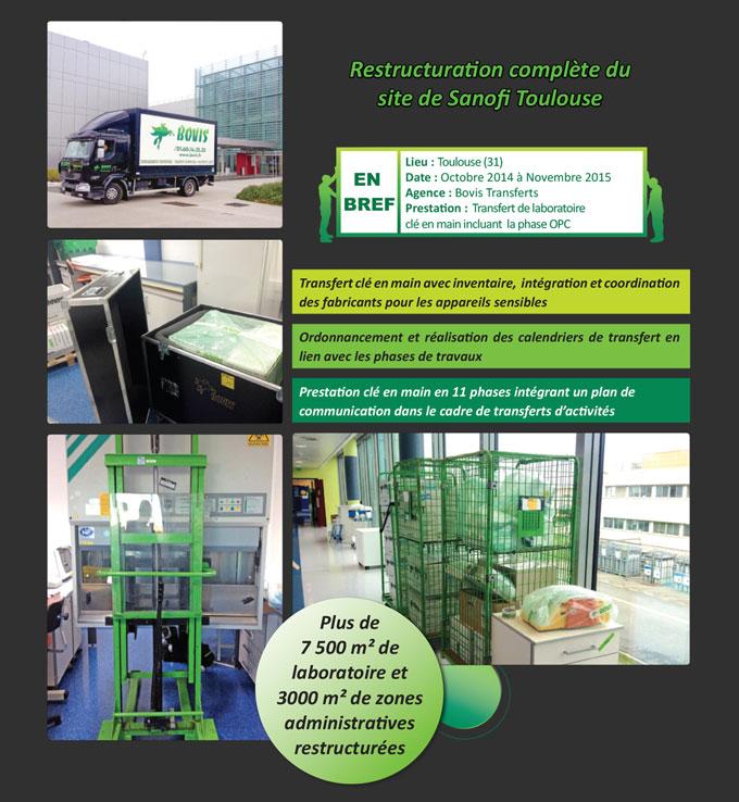 Transfert de laboratoires