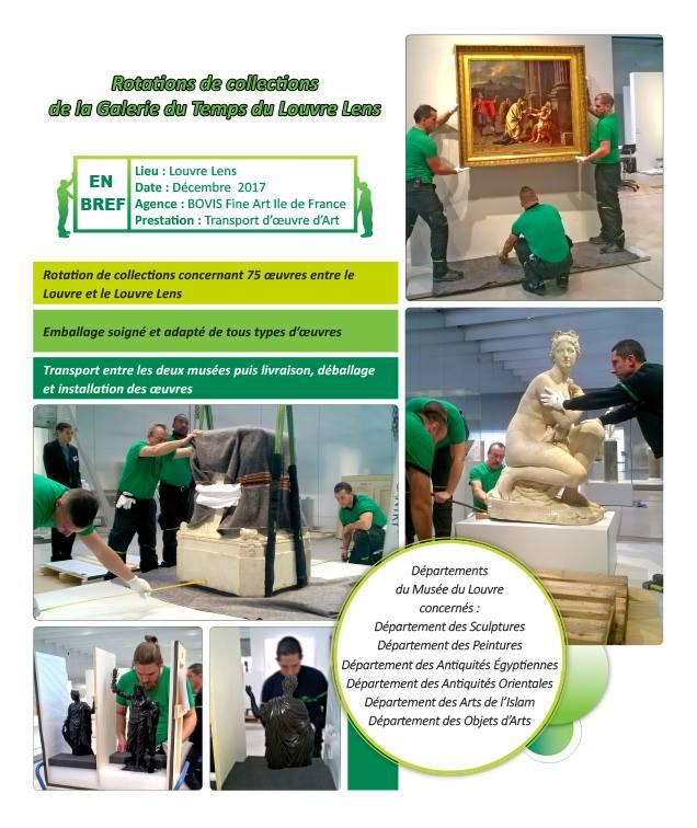 Transfert de collection au Louvre